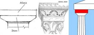 абака архитектура